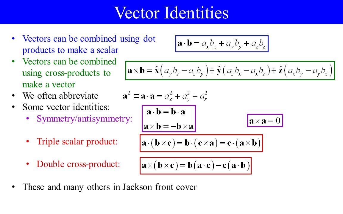 1152x720 Vector Product Identities