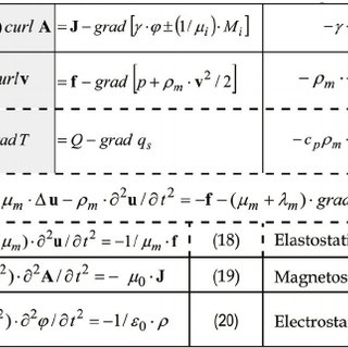 320x320 Nterdisciplinary Vector Analytical Structure Identities In Physics