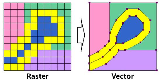 548x276 Example Of Raster Vector Transformation Download Scientific Diagram