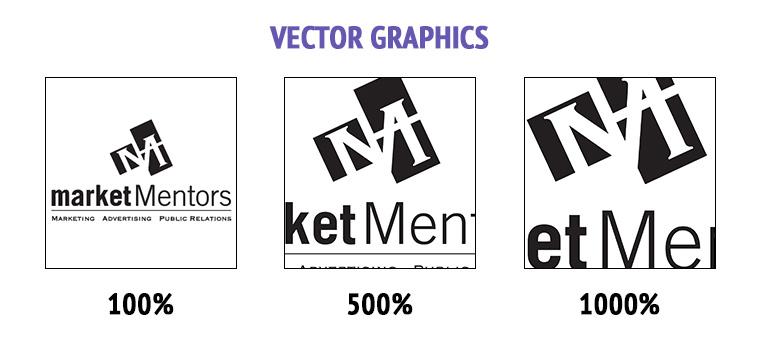 760x343 Raster Vs Vector Graphics Market Mentors
