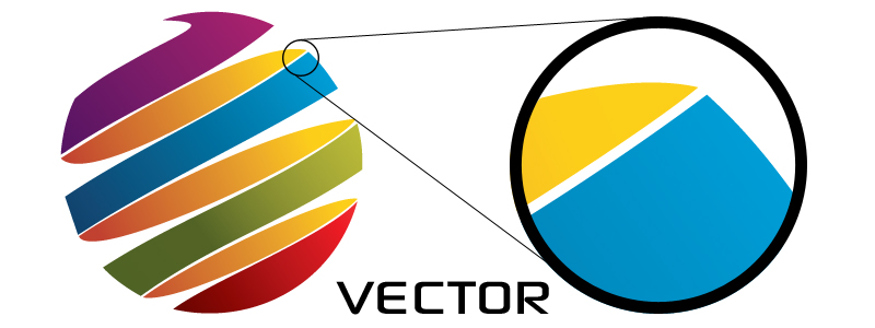 800x300 Raster Images Vs. Vector Graphics The Printing Connection