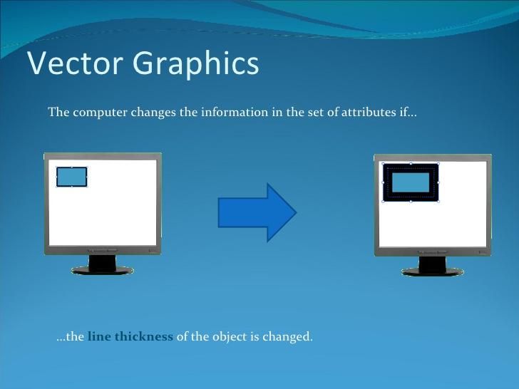 728x546 Representation Of Vector Graphics