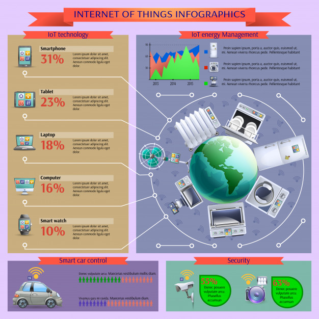 626x626 Internet Of Things Informatics Layout Banner Vector Free Download