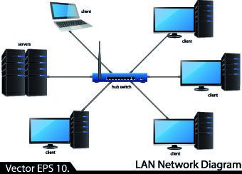 340x244 Lan Network Diagram Vector Illustration Png Images, Backgrounds