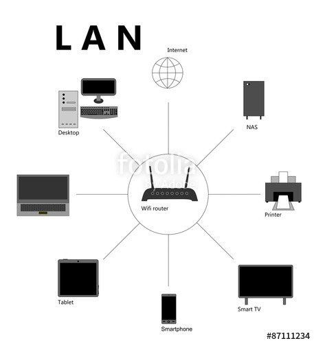 457x500 Lan Scheme Stock Image And Royalty Free Vector Files On Fotolia