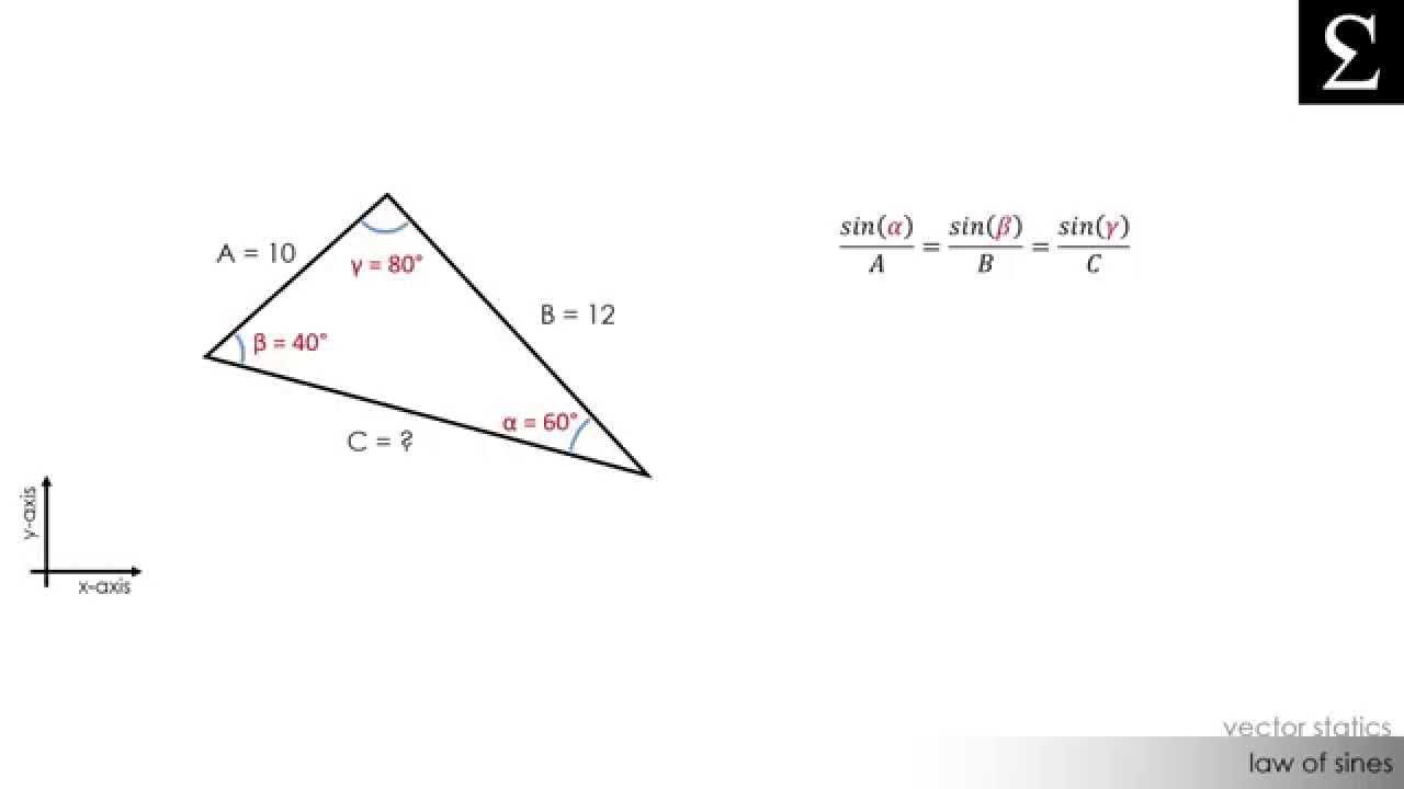 1280x720 Law Of Sines Vector Statics