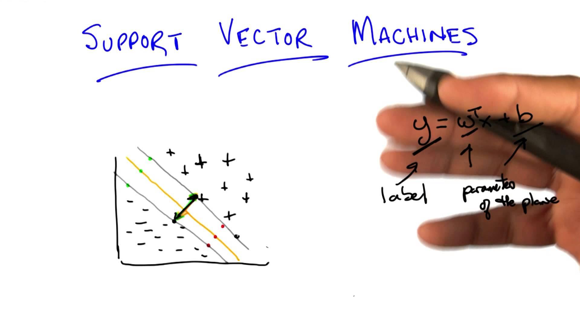 1920x1080 Support Vector Machine