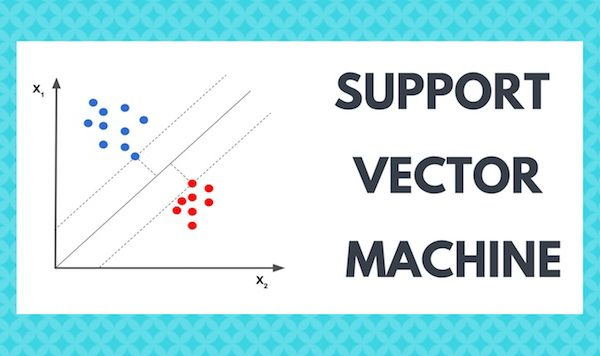 600x356 Support Vector Machine Learn Opencv