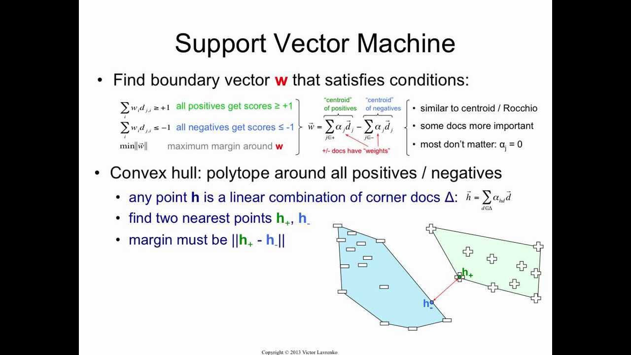 1280x720 Support Vector Machine How It Really Works