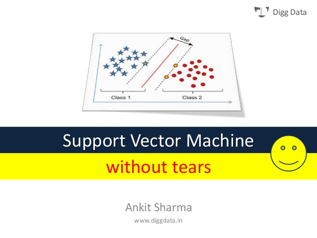 638x479 Support Vector Machine Without Tears