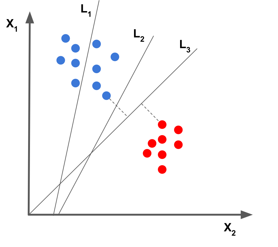 900x800 Support Vector Machines (Svm) Learn Opencv
