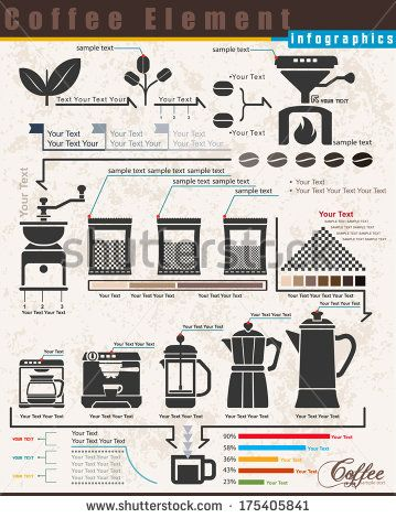 359x470 Coffee Maker Infographic Elements, Steps To Make Coffee