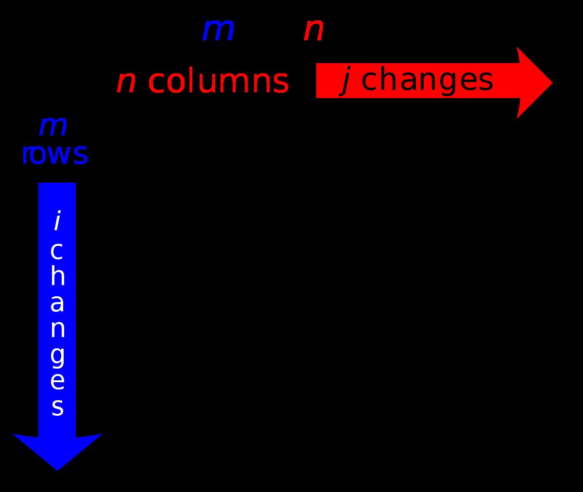 1200x1013 Matrix (Mathematics)