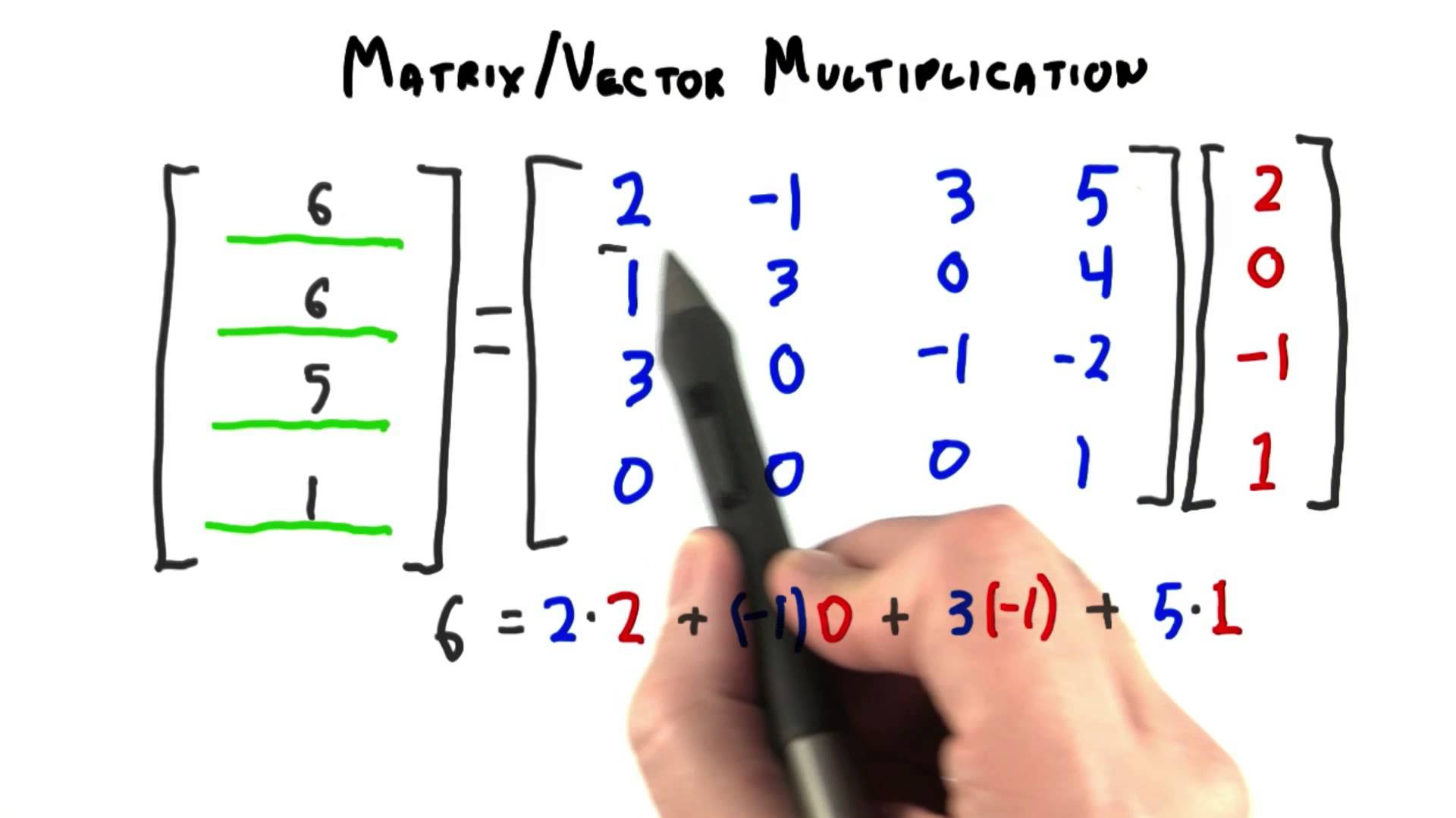 1920x1080 Matrix Vector Multiplication