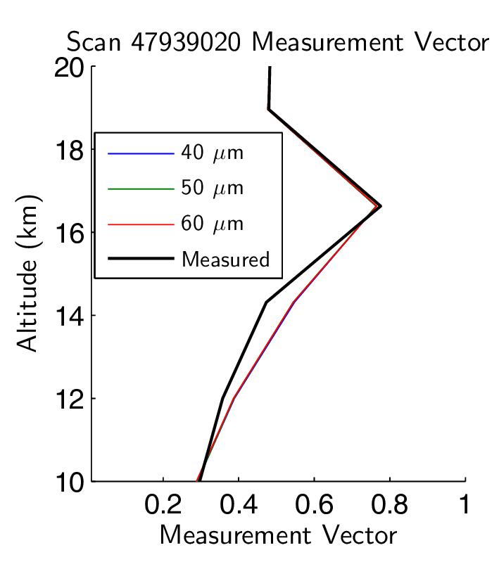 709x809 Measurement Vectors For Osiris Scan 47626029. Final Modeled
