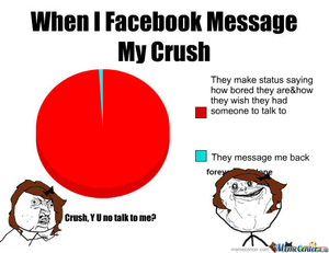 300x231 Facebook Message Memes Free Images