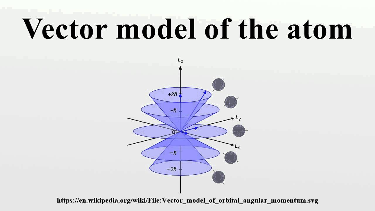 1280x720 Vector Model Of The Atom