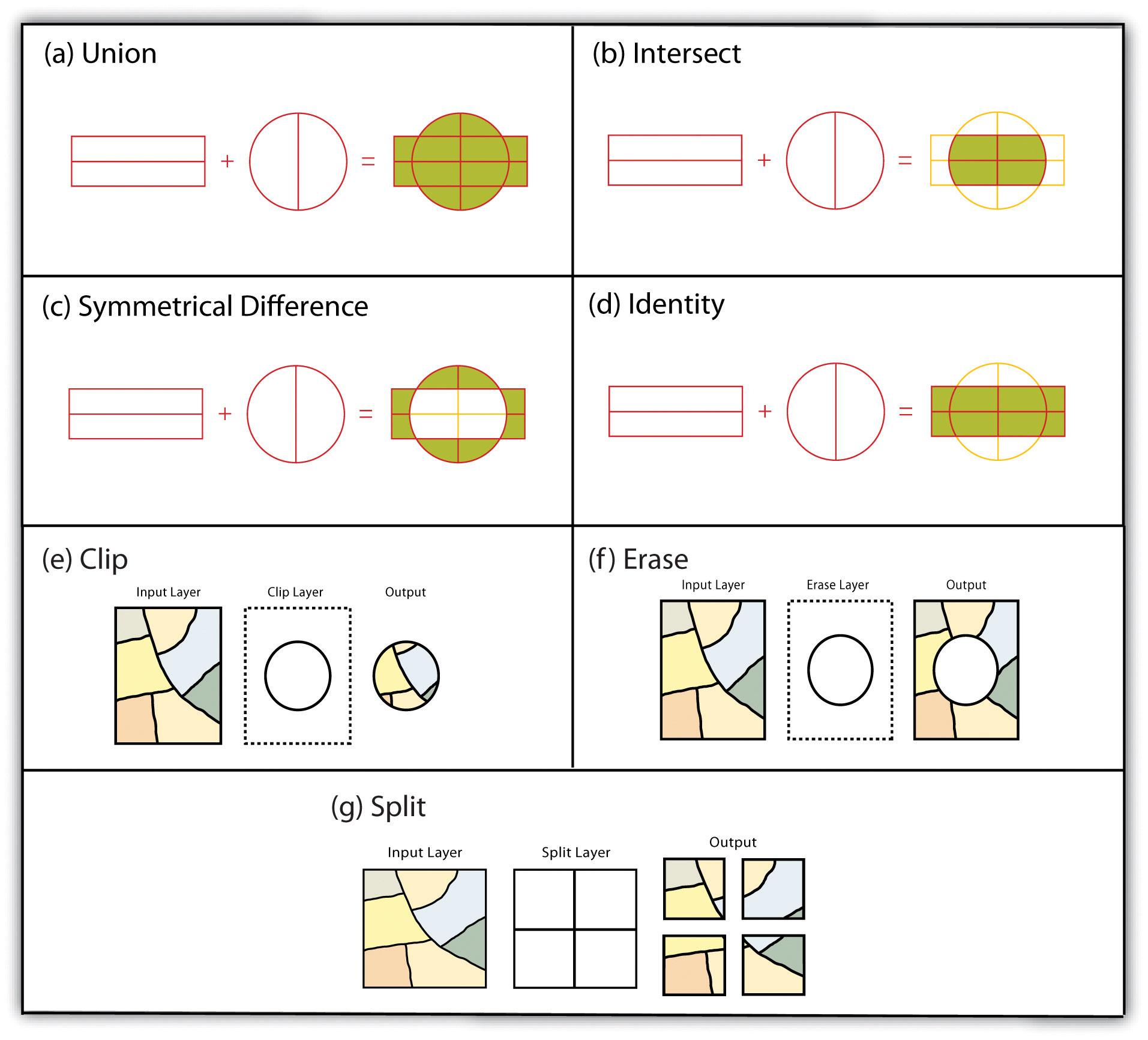 1913x1733 Multiple Layer Analysis