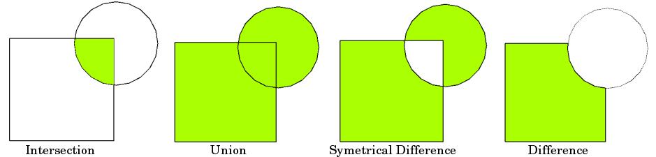 939x225 Vector Spatial Analysis (Buffers)
