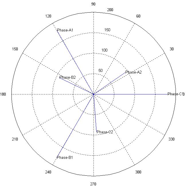 652x657 3 Phase Vector Plotter