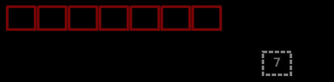 670x165 C Vector A Pretty Simple Guide. The Renaissance Developer