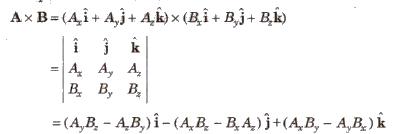 396x134 Cbse Class 11 Physics Notes Vectors Aglasem Schools