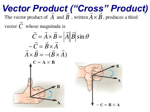 638x479 Vectors And Kinematics