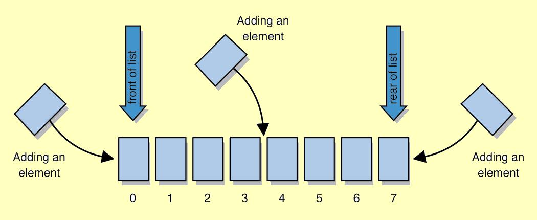 1050x430 Cs 106b Programming Abstractions In C Vectorlinkedlist Preview