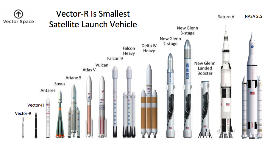 917x512 Startup Vector Space Systems Has Tested A Five Ton Rocket