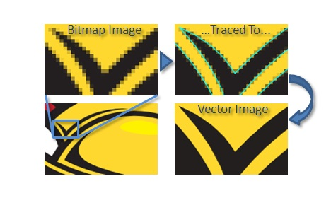 468x280 How To Convert Raster Or Bitmap Images To Vector Online For Free