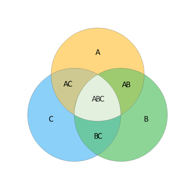 Venn Diagram Vector