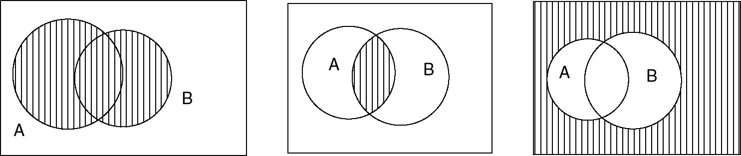 1485x313 Venn Diagrams Unions And Intersections Awesome Venn Diagram Vector
