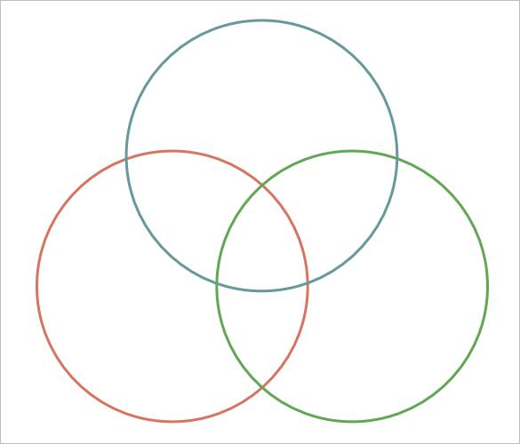 585x500 Tri Venn Diagram Template