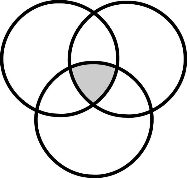 600x573 Diagramme De Venn Venn Diagram Free Vector In Open Office