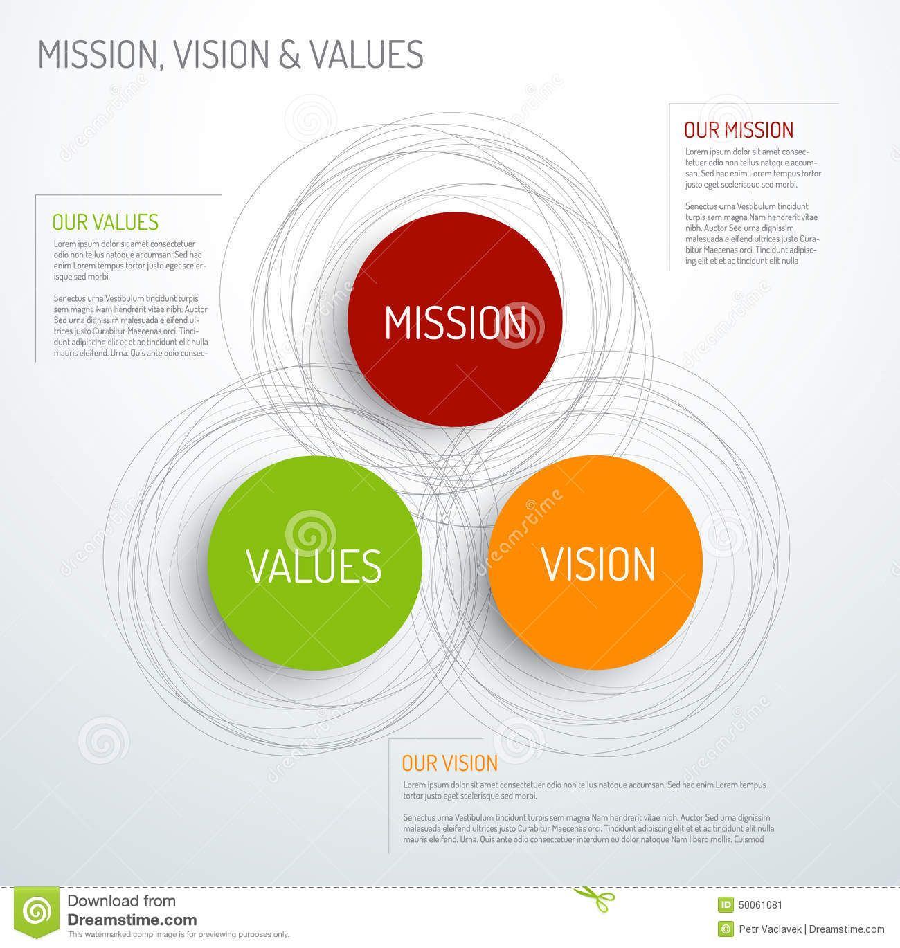 1300x1370 Vector Mission, Vision And Values Diagram Schema Infographic
