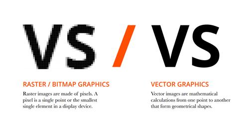 486x251 Digital Media In Visual Arts (Digital Colour Theory) Raster Vs Vector