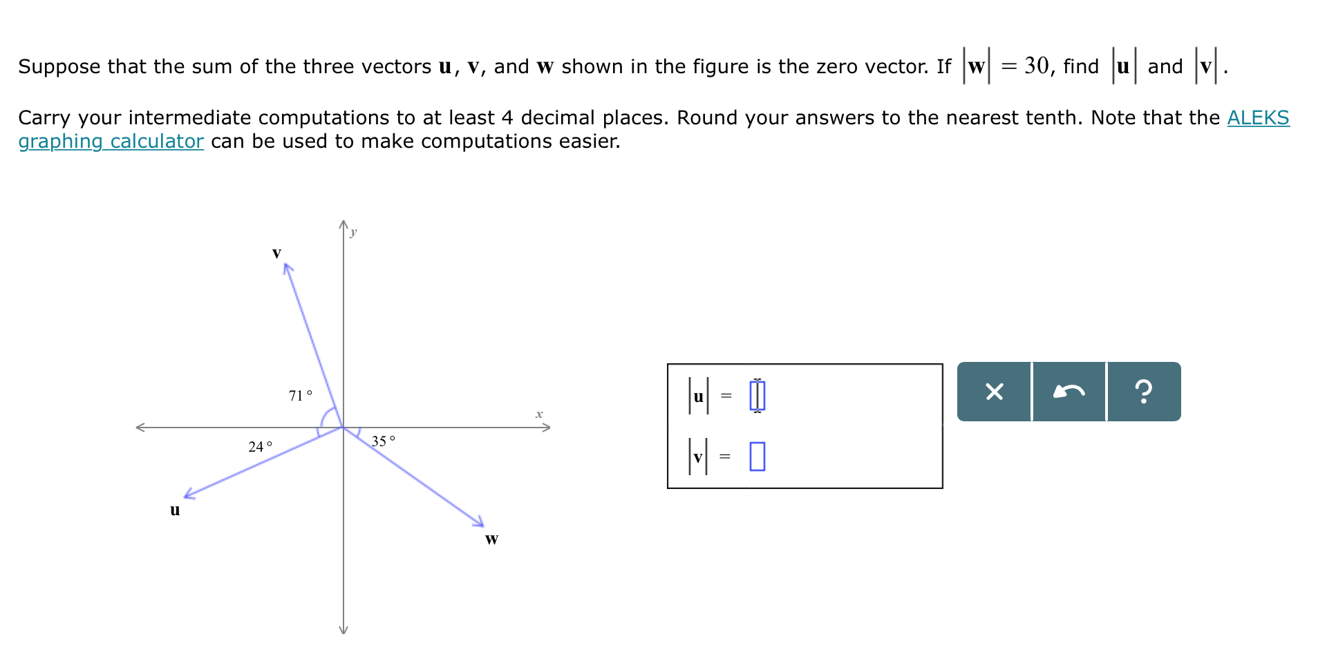1920x944 Solved Suppose That The Sum Of The Three Vectors U, V, An