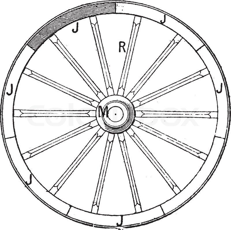 800x798 Wheel Of A Car, Vintage Engraving Stock Vector Colourbox