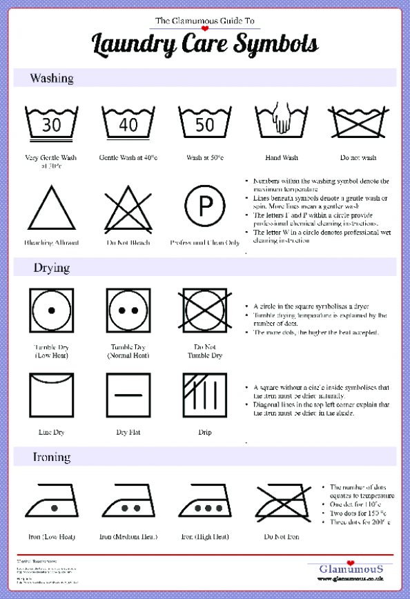 594x868 Guide To Laundry Care Symbols Infographic Laundry Room Redo