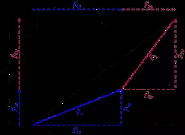 602x442 Collection Of Free Vector Halftone Waveform. Download On Ubisafe