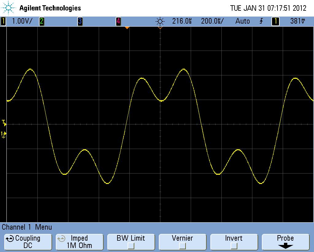 1024x822 Convert Vector To Arbitrary Waveform