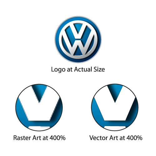 500x500 Raster Vs Vector Your Images Looking Their Very Best