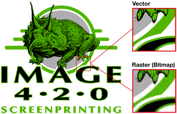 575x372 The Difference Between Vector And Raster Art Files