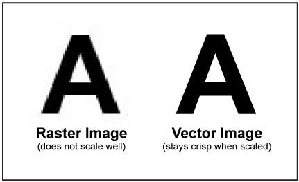 431x263 Alaska Vector Arts, Llc Graphic Design Amp Cnc File Conversion