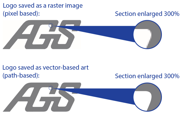 641x408 What Is The Difference Between Raster Image And Vector Art