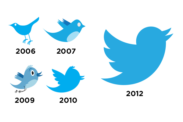 600x400 2018 Free Twitter Logo Images Amp Hd Wallpapers