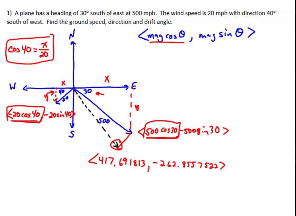 980x714 Using Vectors To Model The Impact Of Wind On A Plane