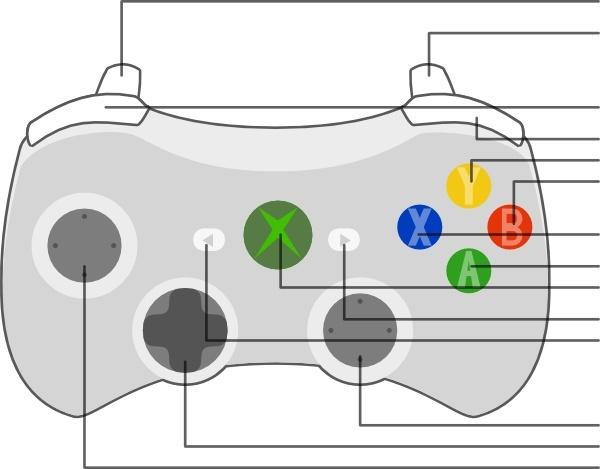 600x469 Xbox Controller Strange Perspective Clip Art Free Vector In Open
