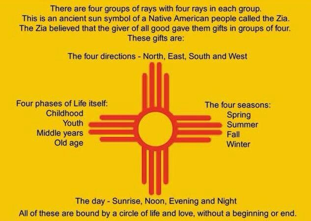 633x450 Zia Symbol Meaning New Mexico Stuff In 2018