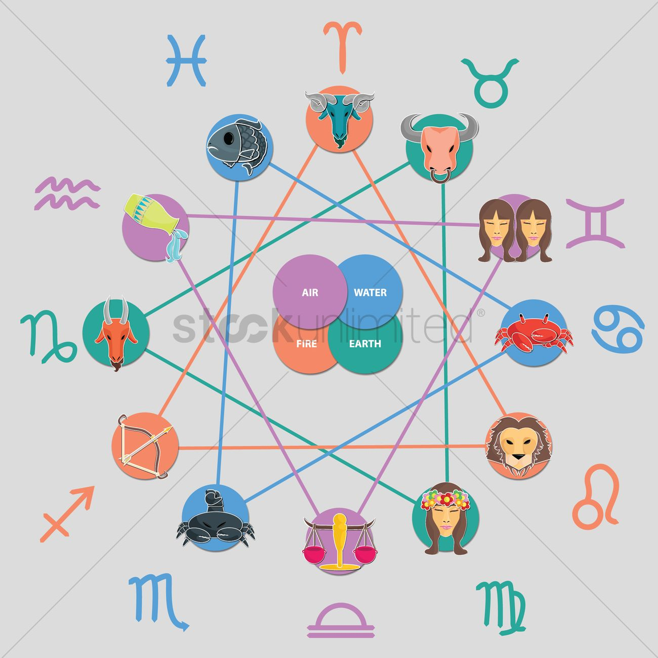 1300x1300 Zodiac Signs Vector Image